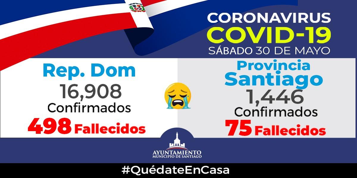 Casos confirmados de Covid-19 en República Dominicana se sitúan en 16,908 y los fallecidos suman 10 más con un total de 498